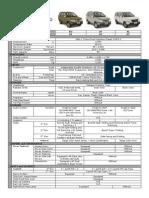 Isuzu Specification - XTi, XT and XL