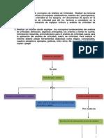 Lectura analítica de conceptos de Análisis de Criticidad
