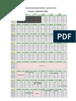 Mapa_de_testes_2011-2012_SV