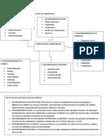 TIPOS DE COMPETENCIAS COMUNICATIVAS (GROBE)