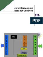 Arquitectura Interna de Un Microprocesador Genrico