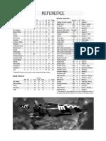 Warhammer 40K Eldar Reference Sheet