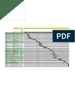 Diagrama_Gantt