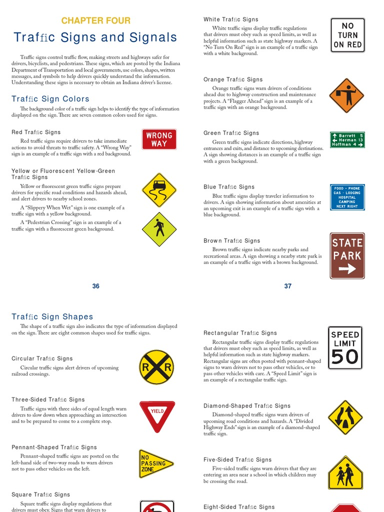 Drivers Manual Chapter 4 | Traffic | Intersection (Road)
