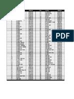 Lista de Precios Catalogo Joyeria 2009