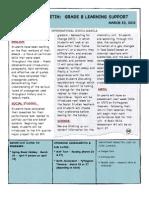 Weekly Bulletin 3.23.12