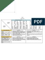 Internal Factor Analisysis Summary