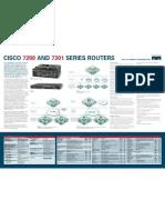 c7200 White Paper