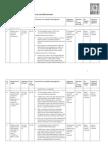 Citizen Charter Assessment