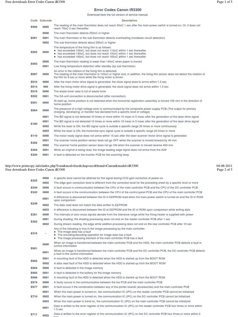 canon ir3300 error codes list pdf free download