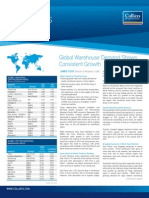 Global Industrial Highlights Year-End 2011