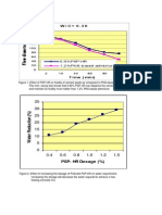 Prokrete PSP-HR Graphs