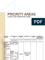 Priority Areas & Tax Incentives_mpiic