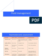 4. Fluid Management