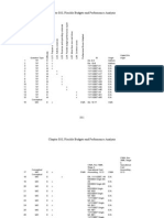 10 Flexible BUdgets & Performance Analysis