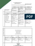 Plan de Area as 2009 - 2010