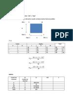 Diseño factorial 2k