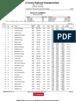 C74A ResSummary 5 Heats Women 200 Medley