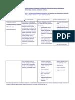 FRS_estrategias Que Utilizo Para Desarrollar Competencias Estimular El Aprendizaje Significativo