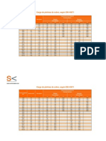 Carga de pletinas de cobre, según DIN 43671