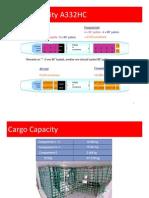 a332hc PDF
