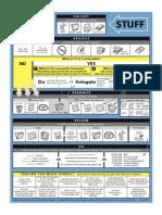 GTD Workflow Advanced [Diagrama do Fluxo de Trabalho - GTD]