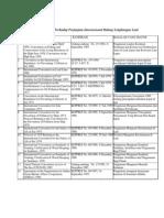 Tabel Ratifikasi Perjanjian Laut