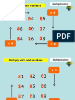 Multiplication Grid Method