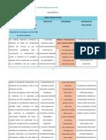 Assessment Criteria Indicators Competences