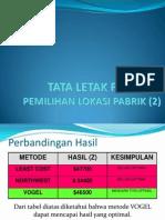 Fasilitas Lokasi (2)