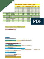 Initial Estimate of Ship Particulars FOR AFRAMAX CRUDE OIL TANKER