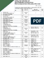 HSC Exam Routine 2012