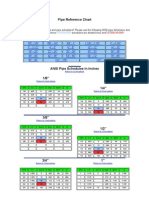 Pipe Schedule Reference Chart