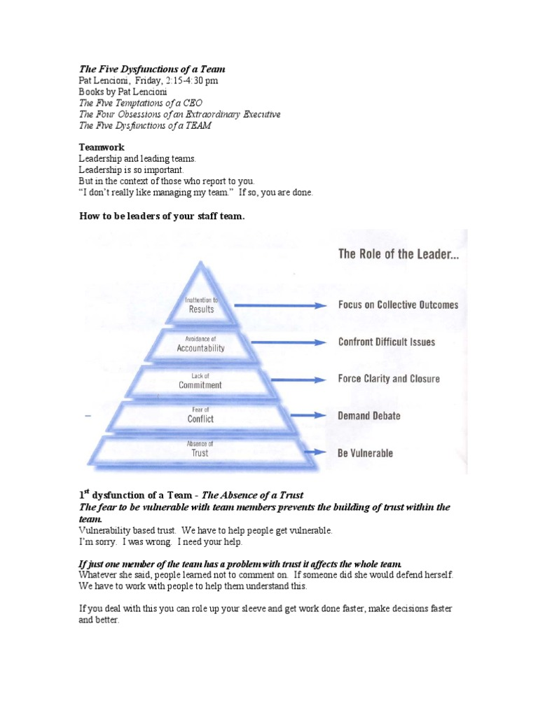 The Five Dysfunctions Of A Team Lencioni Leadership Mentoring Leadership