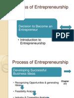 Idea generation.Entrepreneur