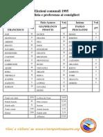 Elezioni Comunali Porto Azzurro