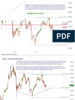 Market Commentary 25Mar12