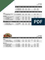Result Sdst 2012 Rd. 1