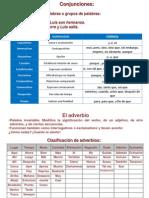 Conjuncion Preposicion y Adverbio