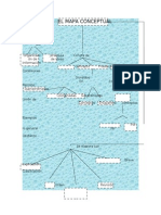 El Mapa Conceptual Yendris