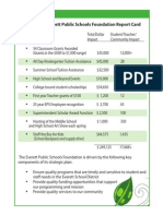 EPSF Report Card 2011-12
