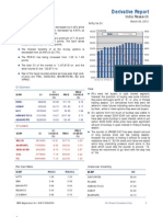 Derivatives Report 26th March 2012