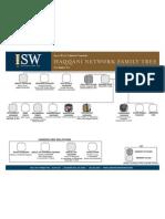 Afghanistan- Haqqani Terrorist Group Network