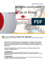 Evolution of Brand