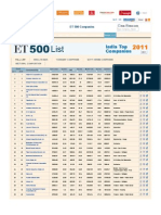 ET 500 Companies List 2011, Top 500 Company - Top Indian Companies, Economic Times ET 500