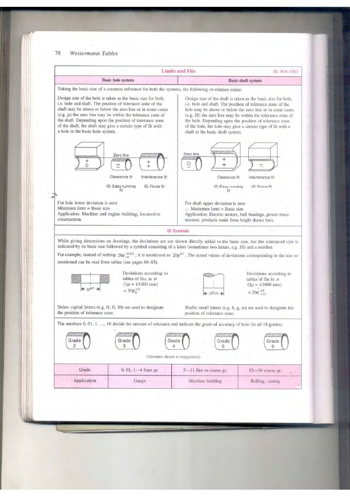 Westermann Tables For The Metal Trade Pdf