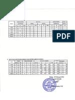 Rekapitulasi Data Siswa SMK Yapim Balige Bulan Desember 2011-2