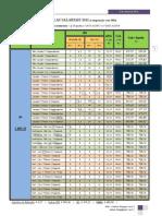 Adduo - Todas Tabelas Salariais 2012; 2012.Mar.08