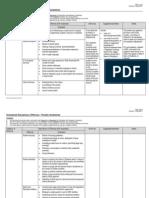 BOD Penalty Guidelines 2007