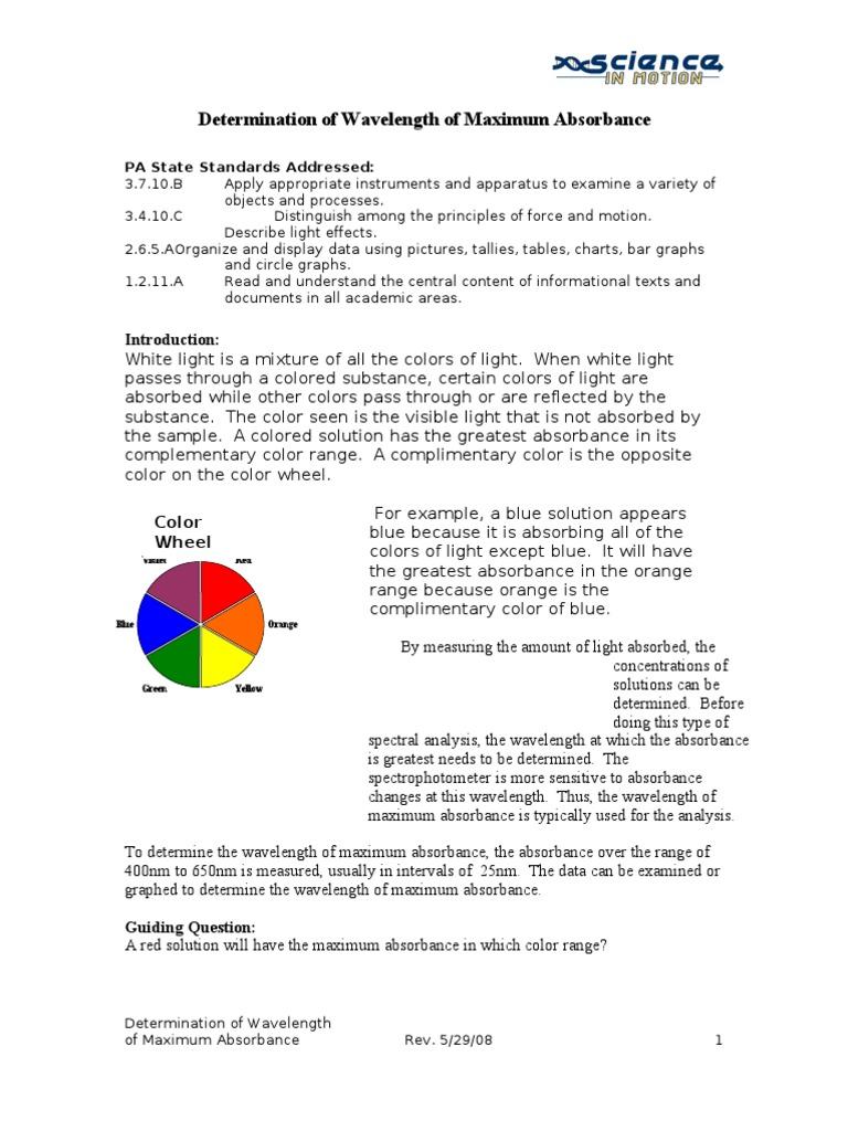 Determination Of Wavelength Maximum Absorbance